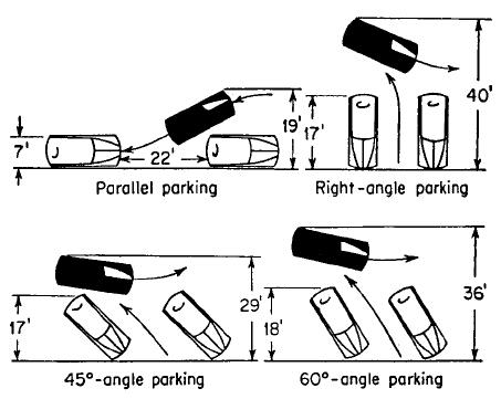 highway engineering 8
