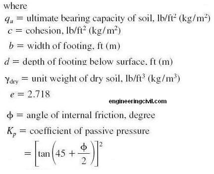 Prandtl's-equation-formula