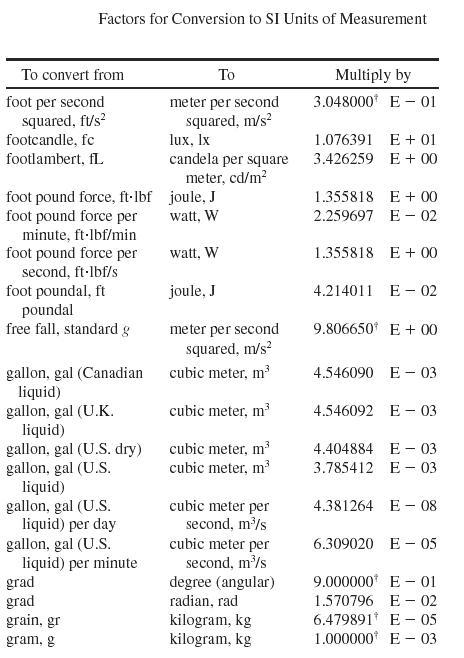 measuring-units-4