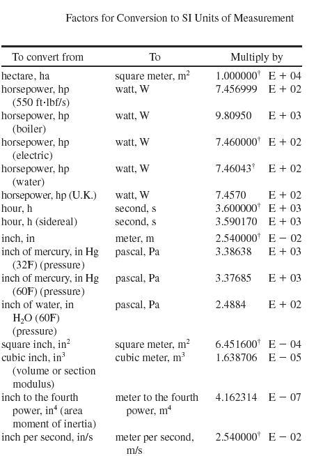 measuring-units-5