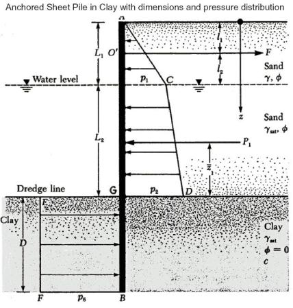 Neuroscience williams as well Free Sheet Pile Retaining Wall Design Software as well Flash Drive Wiring Diagram additionally Free Eye Exercise moreover E pic2. on computer diagram program