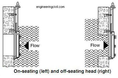 on-seating and off-seating head in penstock