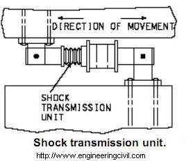 Shock transmission unit