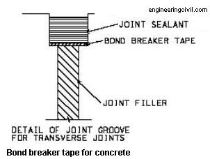 Bond breaker tape for concrete joints