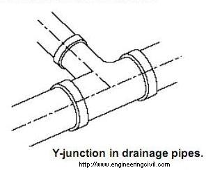 Y-junction in drainage pipes