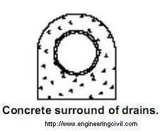 concrete surround of drains