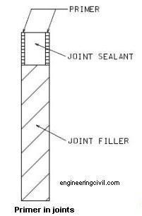 primer in joints