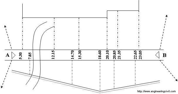 Plot Building Block by the use of Cross Staff-2