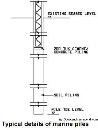 Typical details of marine piles