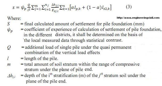 Settlement Calculation in Chinese Code