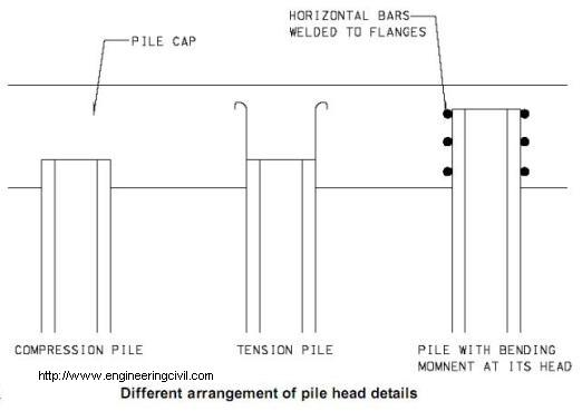 Different arrangement of pile head details