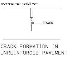 crack formation in unreinforced pavement