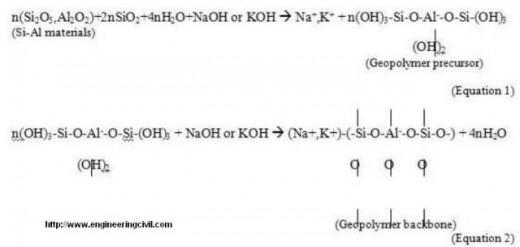 Durability of Flyash Based Geopolymer Concrete