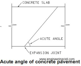 acute angle of pavement