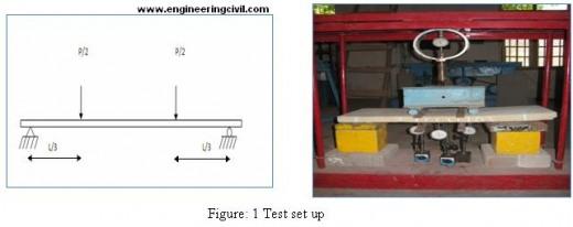 Ductile-Characteristics-Hybrid-Ferrocement