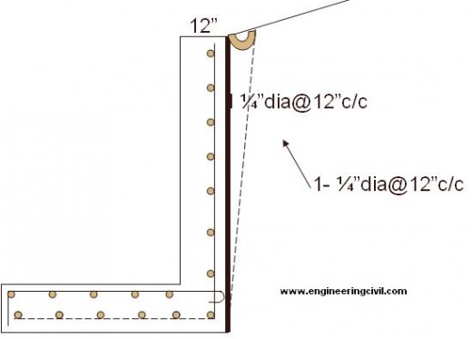 cross section of retaining wall - Concrete Retaining Wall Design Example