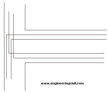 bar-bending