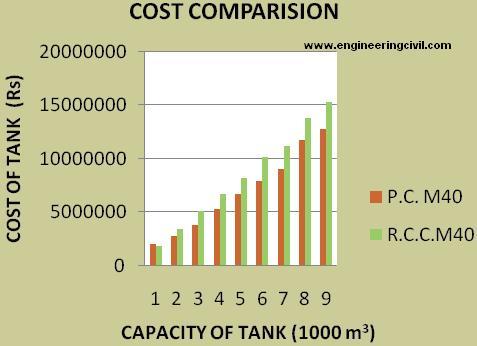 cost-comparison-2