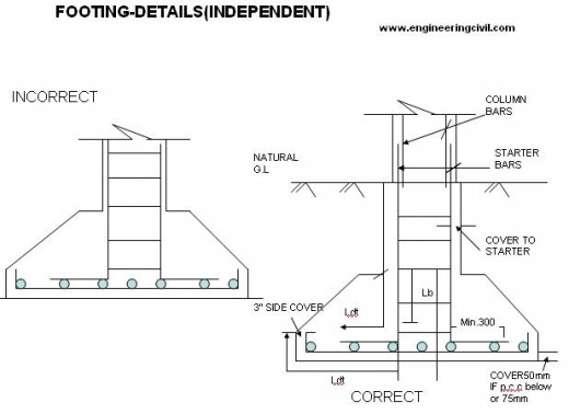 how to read steel fixing drawings