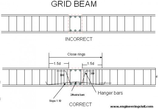 how to raise up steel shed girders