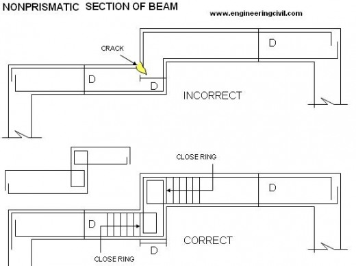 non-prismatic-section-beam