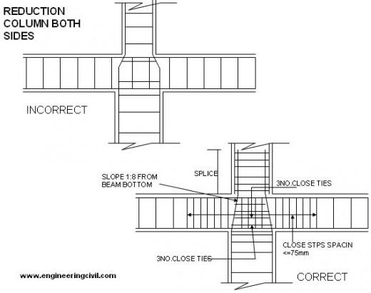 reduction-column-both-sides