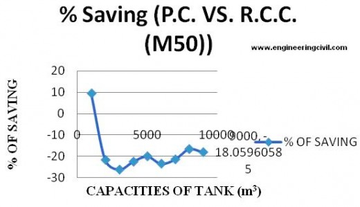 saving-pc-rcc-m50