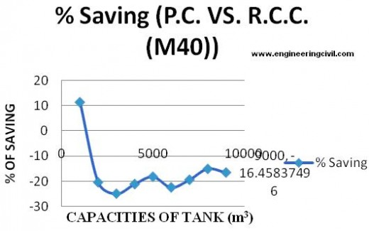 saving-pc-rcc-m40