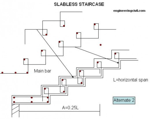 slabless-structure