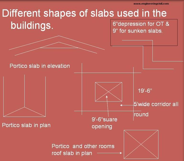 slabs-used-in-building