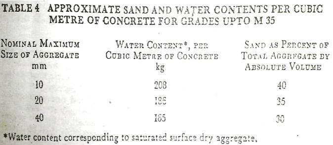 partial replacement of cement by marble powder Partial replacement of cement and usual fine aggregates by varying percentage of marble powder and marble granules reveals that increased waste marble powder (wmp) or waste marble granule (wmg) ratio result in increased workability and compressive strengths of the mortar and concrete.