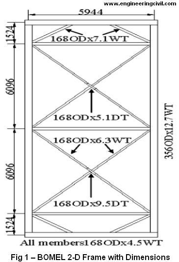 bomel-2d-frame-dimensions