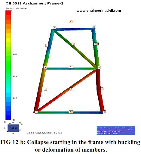 collapse-buckling-deformation-members