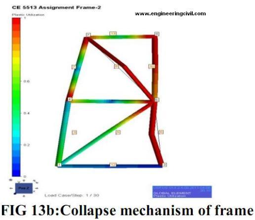 collapse-mechanism-frame-13b