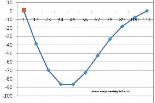 figure2-graph