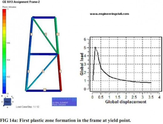 first-plastic-zone-formation-14a