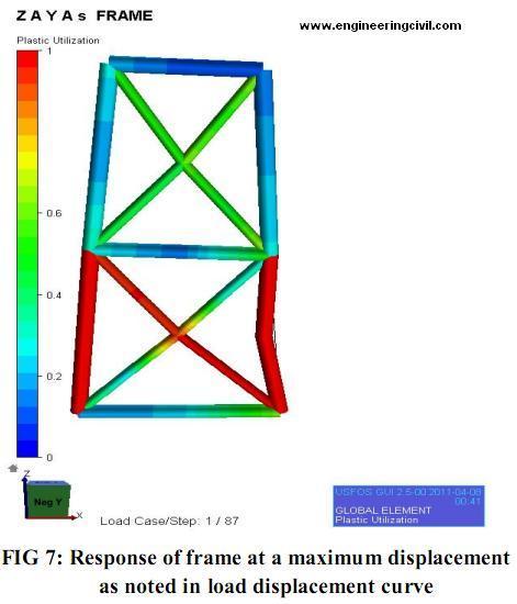 frame-response-max-displacement