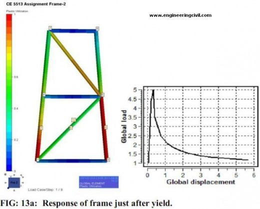 response-frame-after-yield-fig13a