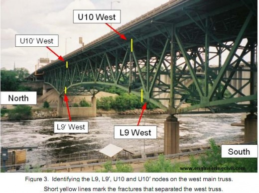 Figure 3-Identifying the nodes on the west main truss