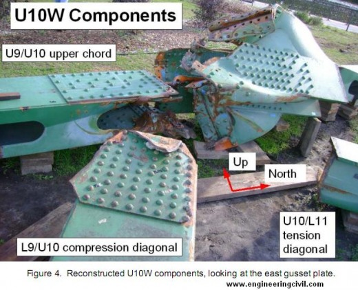Figure 4.  Reconstructed U10W components