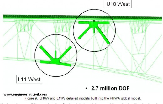 Figure 9.  U10W and L11W detailed models built into the FHWA global model
