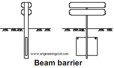 beam-barrier