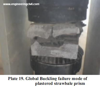 Plate 19. Global Buckling failure mode of plastered strawbale prism