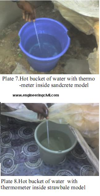 Plate 7-Hot bucket of water with thermometer inside sandcrete model