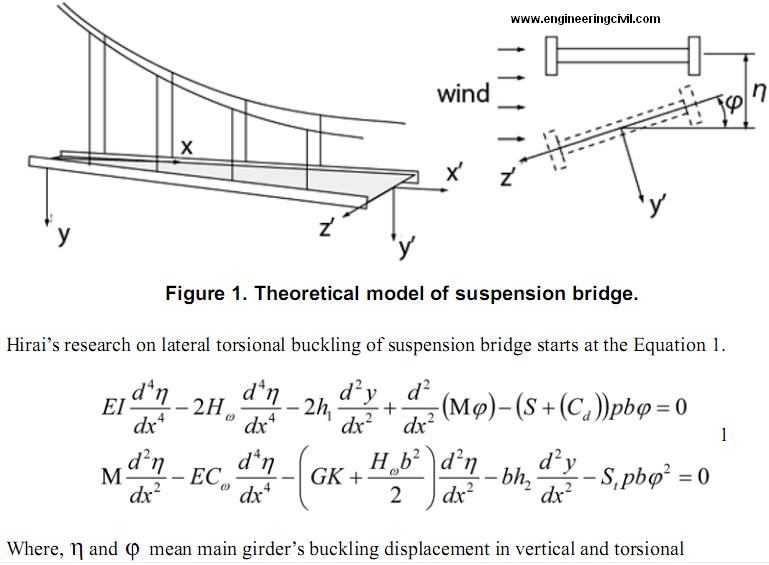 under the bridge analysis An analysis of bridge approach construction practices and problems at new bridges under construction resulted in the following findings: • the granular backfill (classified as sp) being used had.