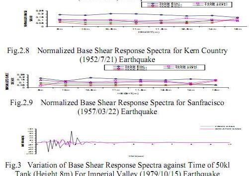neoprene rubber paper publish pdf by springer