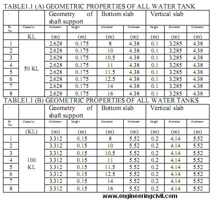 important properties of water Unique properties of water  kind to stick to one another much stronger for water than other liquids adhesion attraction between unlike molecules important to .