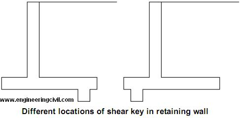 Different locations of shear key in retaining wall