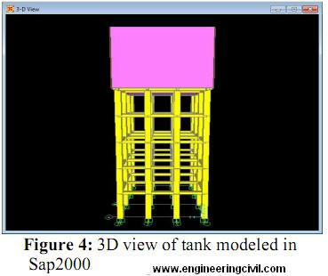 Evaluation of Response Reduction Factor for RC Elevated Water Tanks