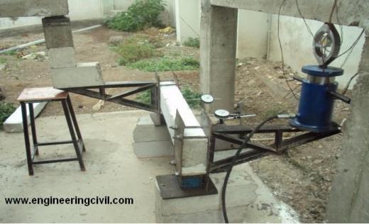 Typical setup of Torsion & Shear Test